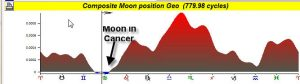 mooncancer